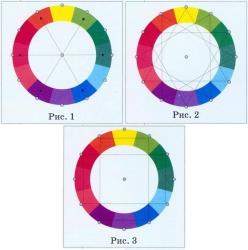 правила сочетания цвета