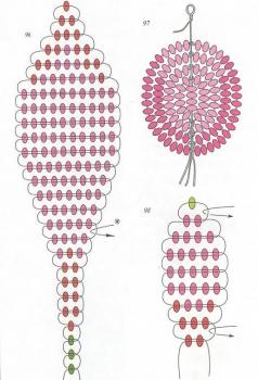 плетение розовой фуксии из бисера