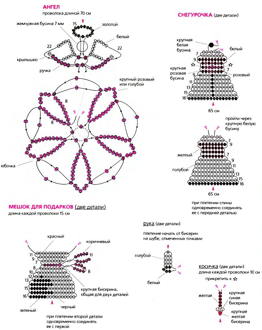 схемы брелков из бисера. схема новогодних брелков из бисера.