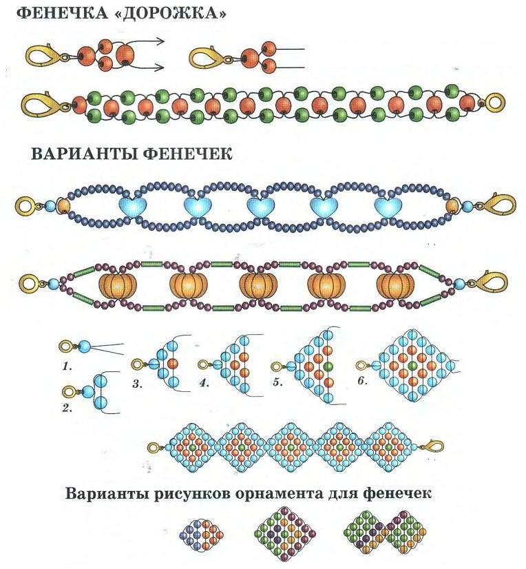 схема плетения фенечек из