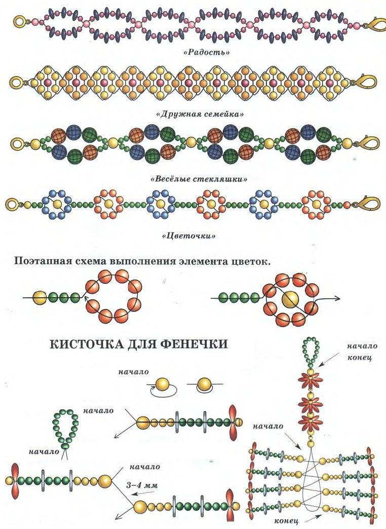 сложные фенечки из бисера. схема плетения сложных фенечек из бисера.