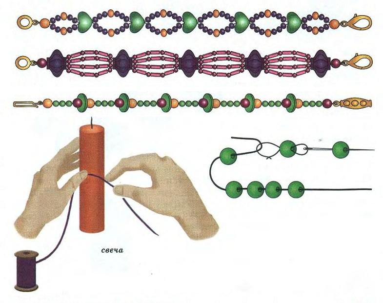 плетение бисером фенечки - Схемы.