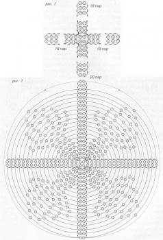 схема плетения снеговика из бисера