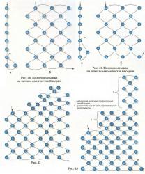 схема техники плетения мозайкой