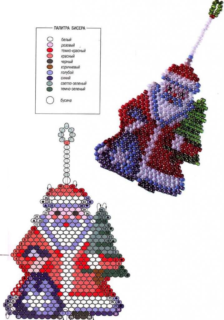 схема плетения брелка Деда Мороза из бисера