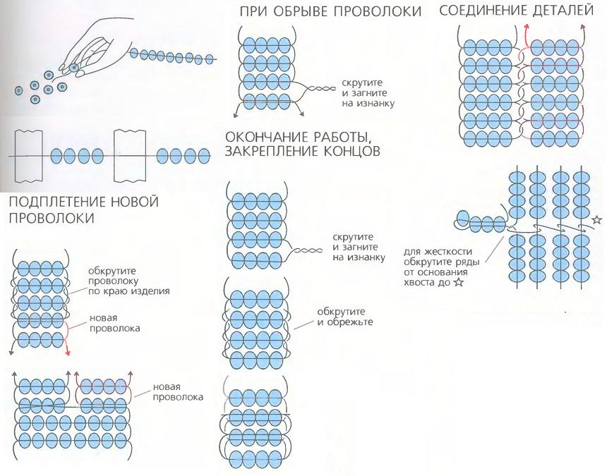 схема плетения брелков из