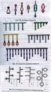 схема плетения бахромы и подвесок из бисера