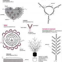 плетение изделий из бисера
