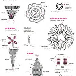 схема плетения игрушки из бисера