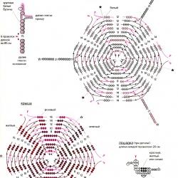 схема плетения сувениров из бисера