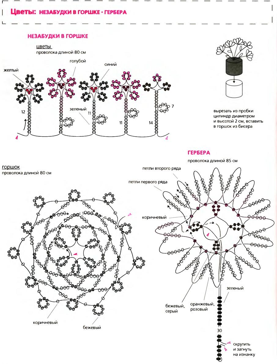 Как вы видите, часть схем даны в кирпичной или мозаичной технике плетения, а часть прямым плотным или ручным...