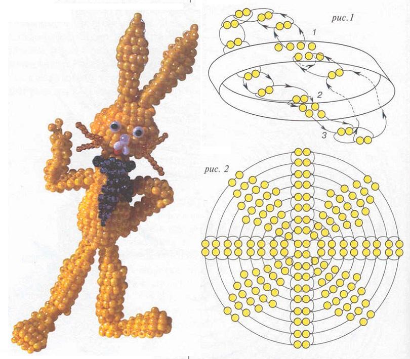Начнем плетение зайчика с его головы, для этого выплетаем на двух иглах цепочку из 16 пар бисерин толщиной в две...