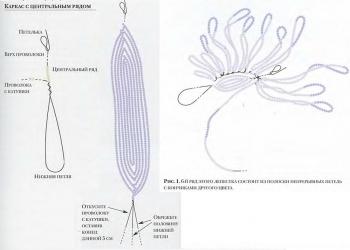 схема плетения лестиков ириса