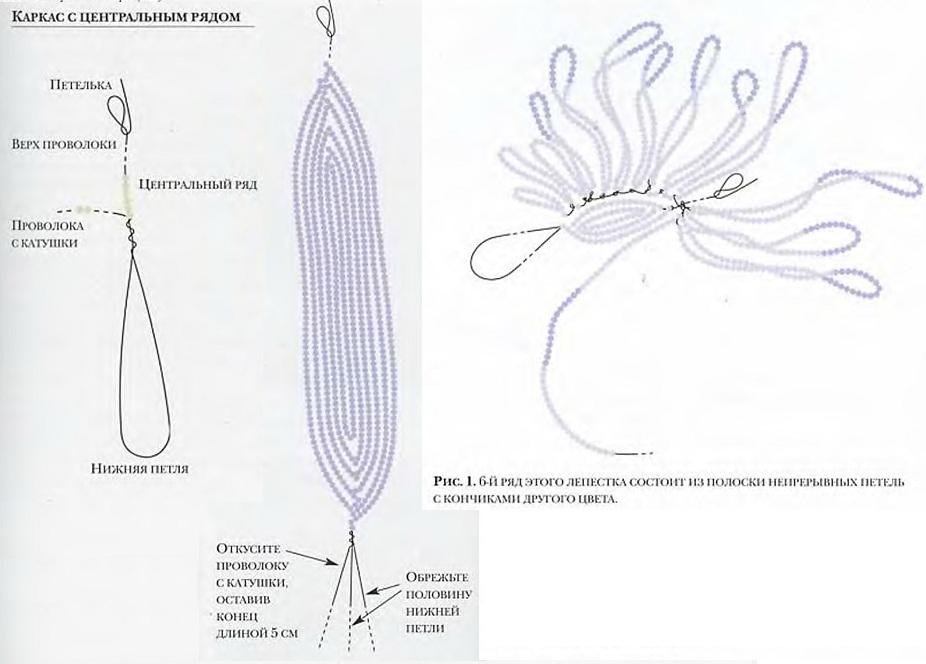 Прошивка центра японского ириса из бисера сходна с прошивкой раструба нарцисса.  Этот же прием вам потребуется при...