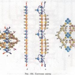 схема плетения гердана