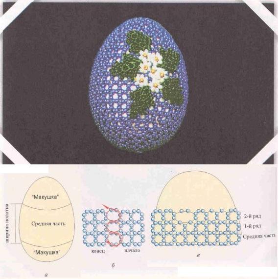 оплетаем яйцо техникой колечки