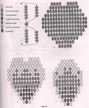 схема к цветам анютины глазки