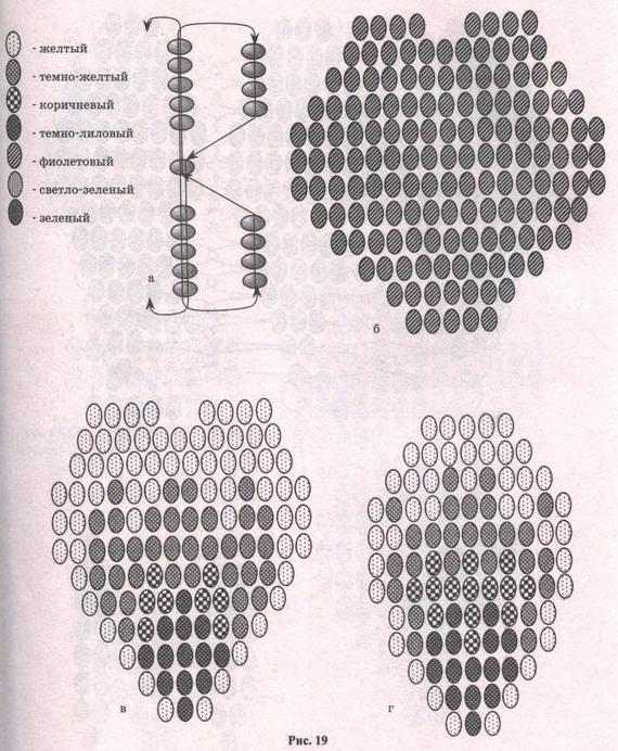 букеты цветов из бисера схемы - Лучшие схемы и описания для всех.