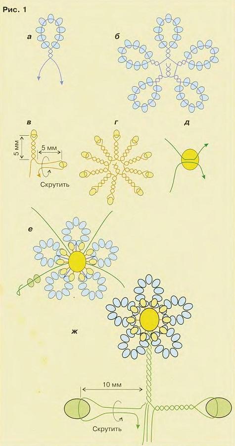 схема земляничных цветов из бисера. схема плетения цветов земляники.