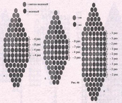 самодельный гиацинт из бисера