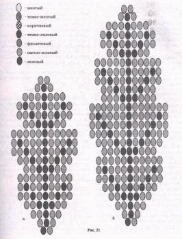 схема плетения зеленых листиков