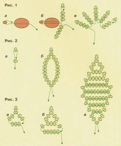 схема плетения земляники. схема ягод земляники.