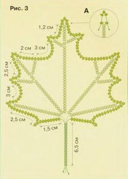 схема кленового листа из бисера