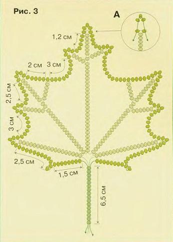 На проволочку (35 см) нанижите по 2,5 см зеленого и светлого бисера и бусинку - на оба конца проволоки (рис. 1, а)...