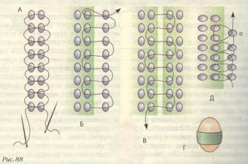 схема оплетения яиц бисером