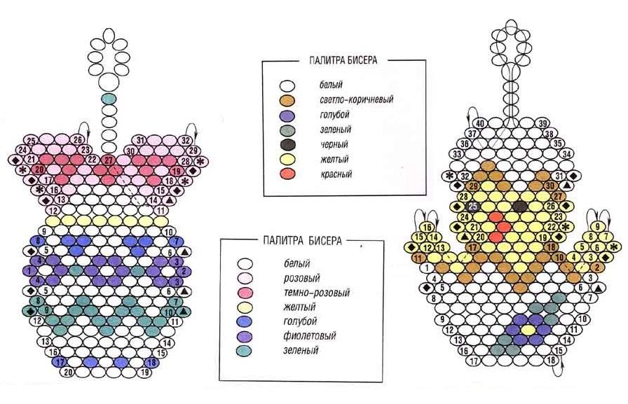 схема брелков из бисера к