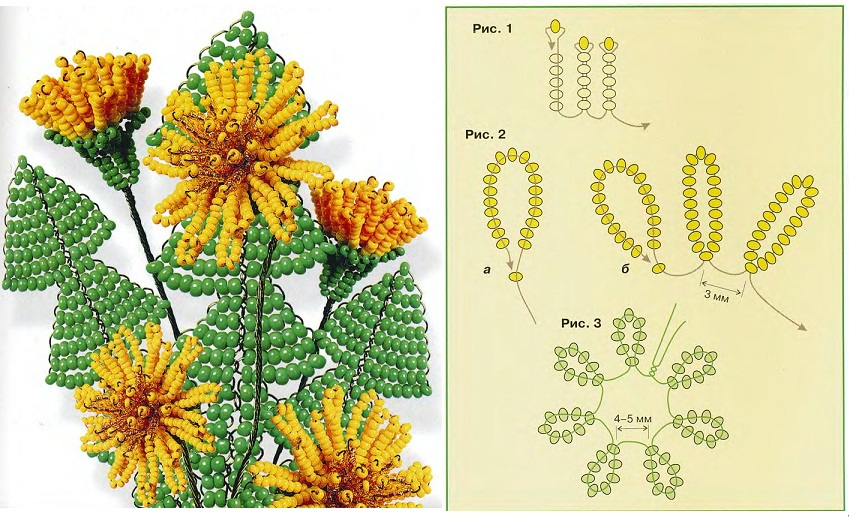 схема плетения цветка одуванчика