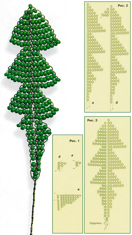 Возьмите кусок зеленой