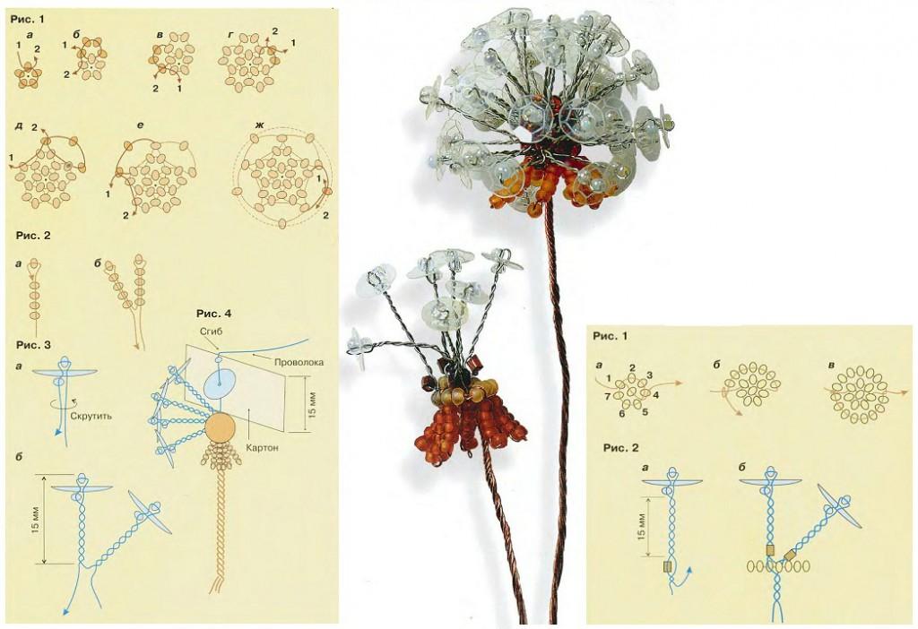 Схемы цветов на проволоке для начинающих