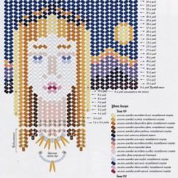 схема кулона богиня луны