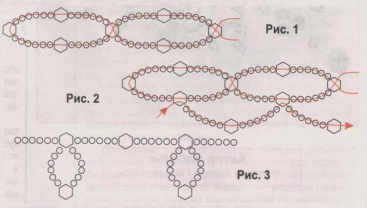 схема плетения прически