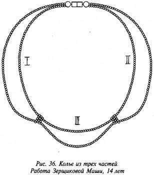 украшения из цепочек бисера