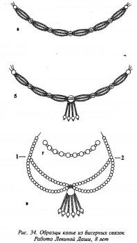 простые цепочки из бисера
