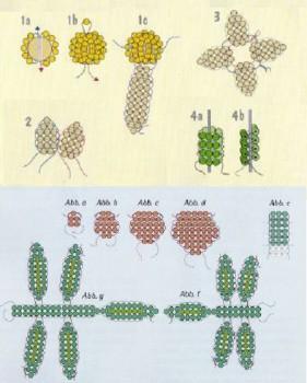 Красный цветок.  Потребуется: мелкий или средний бисер-3 г лилового, 2 грозового, 1 г бежевого, 2 г зеленого...