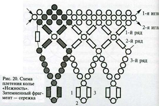 колье нежность из бисера схема - Ппланета схем.