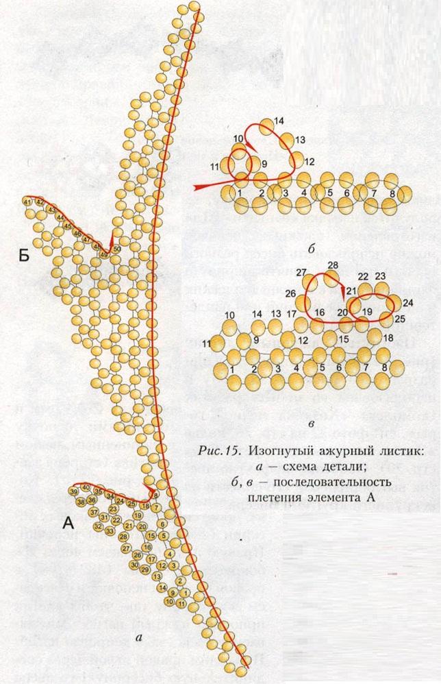 Украшение состоит из шести изогнутых ажурных листиков, выполненных из золотого бисера и цветка из трех лепестков...