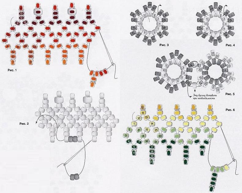 Схема плетения: ажурная сетка