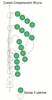схема зеленого жгута