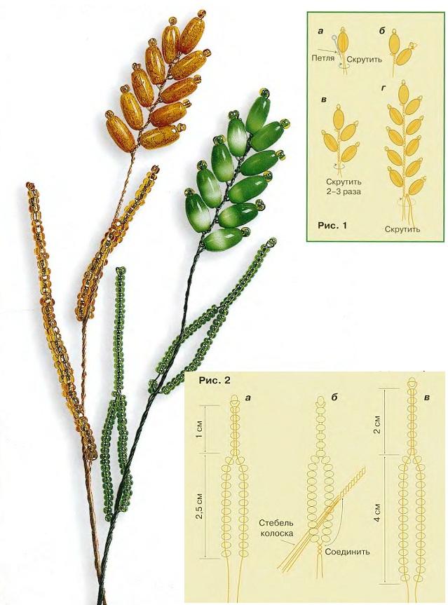 Вышивка лентами колос пшеницы