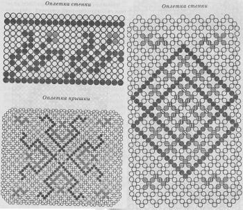 схема для бисерной оплетки