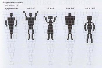 плетем петроглифы