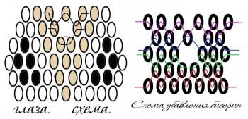 разные схемы плетения