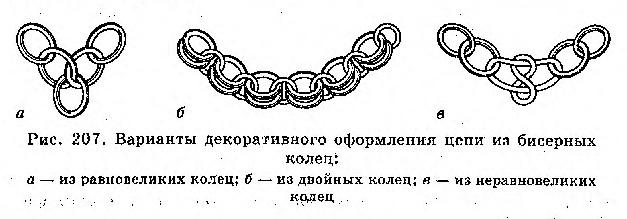 Схема плетения цепочки из проволоки своими руками 17