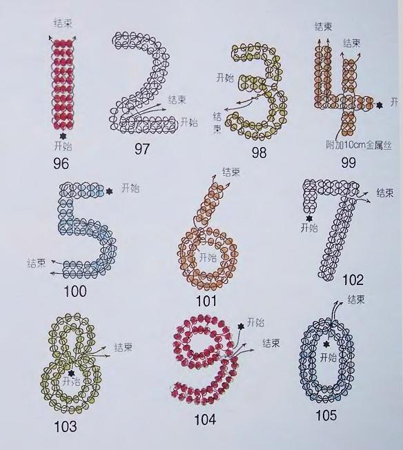 фигурки цифры из бисера