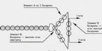 tehnika-pletenija1-250x103