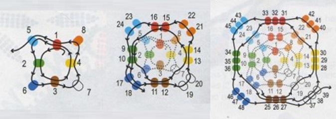 Схема плетения.  1. Плетение ведем на одной нити.  Наберите 4 бисерины, замкните в кольцо, завяжите узелок.